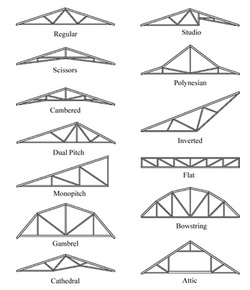 Unique Roofing Designs 10